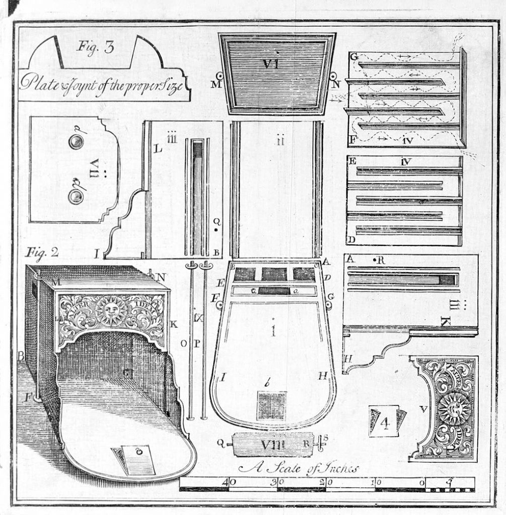Figures for the patent for the Franklin Stove.