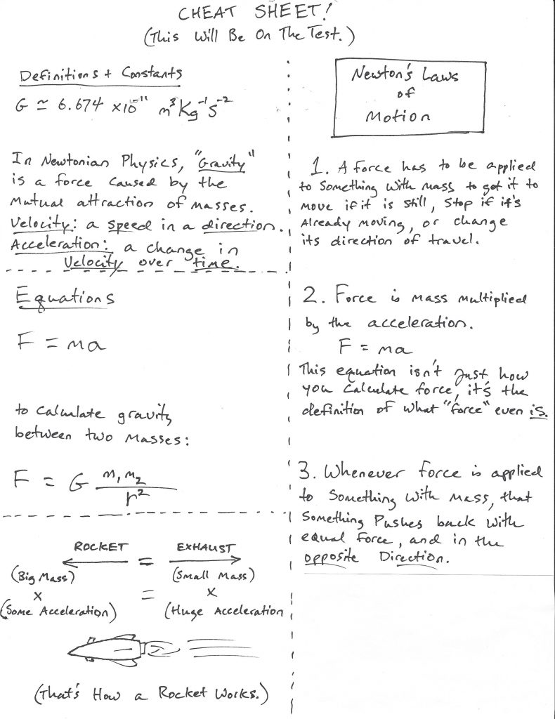 newton's laws, the gravity equation, and the gravitational constant in a cheat sheet.